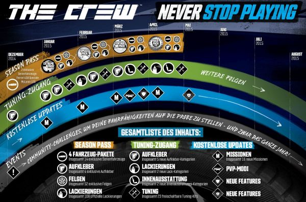 The-Crew_infographic_livecontent_GER_small