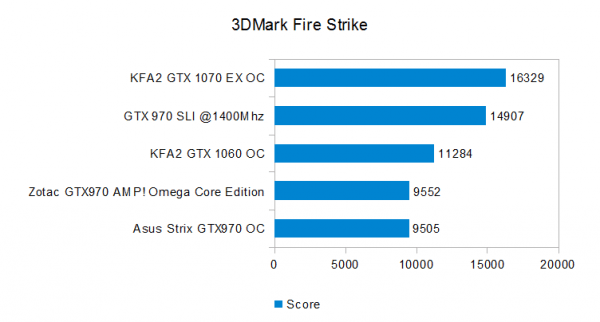 3dmark-fire-strike