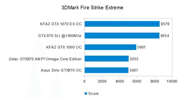 3dmark-firestrike-extreme
