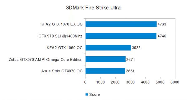 3dmark-firestrike-ultra
