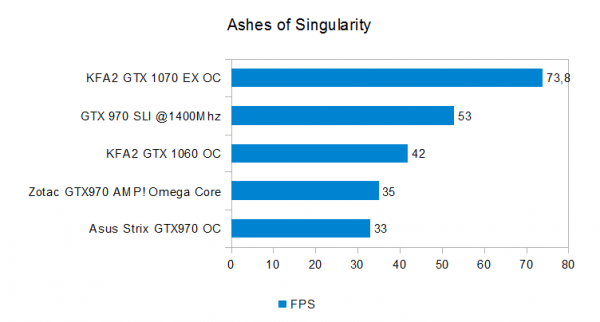 ashes-of-singularity