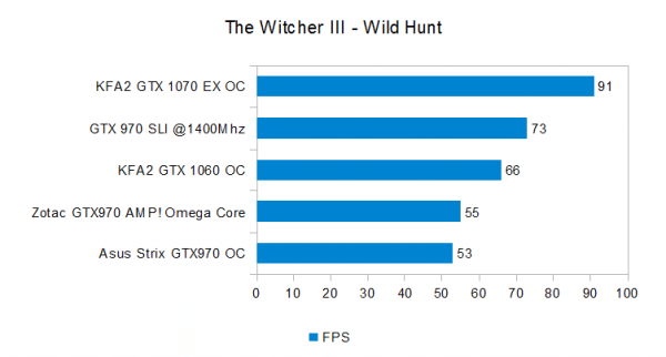 the-witcher-iii-wild-hunt