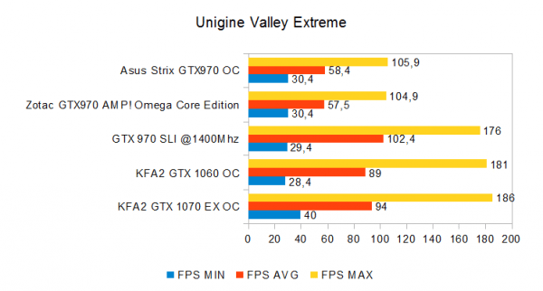 unigine-valley-extreme