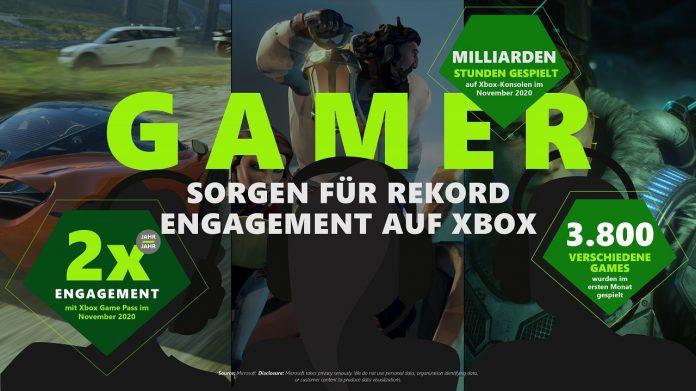 Xbox 2021