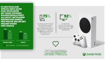 Game Pass Studie