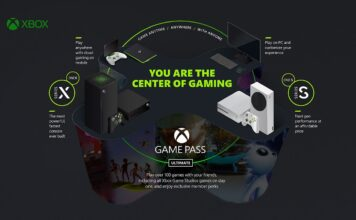 Zukunft des Gaming